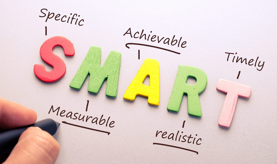 establish SMART goals