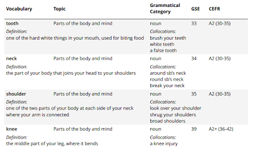 find more detail with your vocabulary list